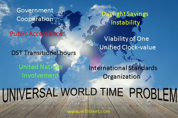 Universal World Time by Erthbeet is a sensible & economical solution for global time